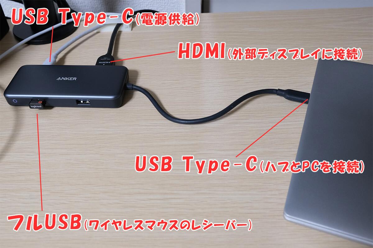 AnkerのUSB Type-C ハブでノートパソコンに接続した図