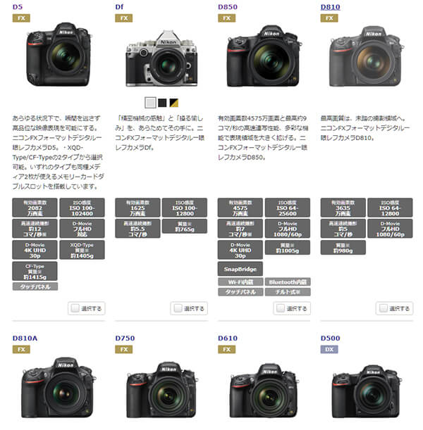 Nikonカメラ一覧