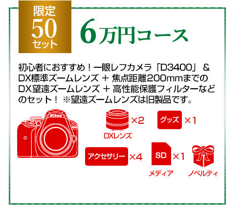 Nikon 2019年福袋 6万円コース